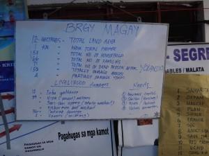 Magay